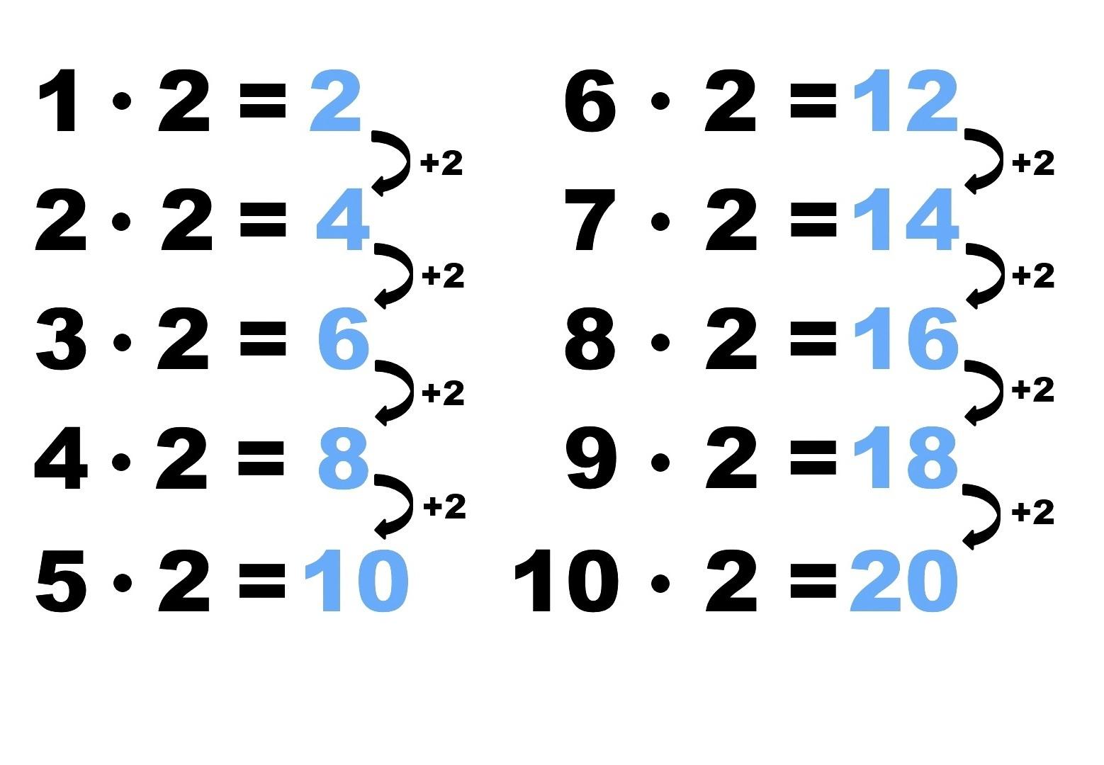Таблицу 1 2 таблица соответствия размеров guahoo - 4