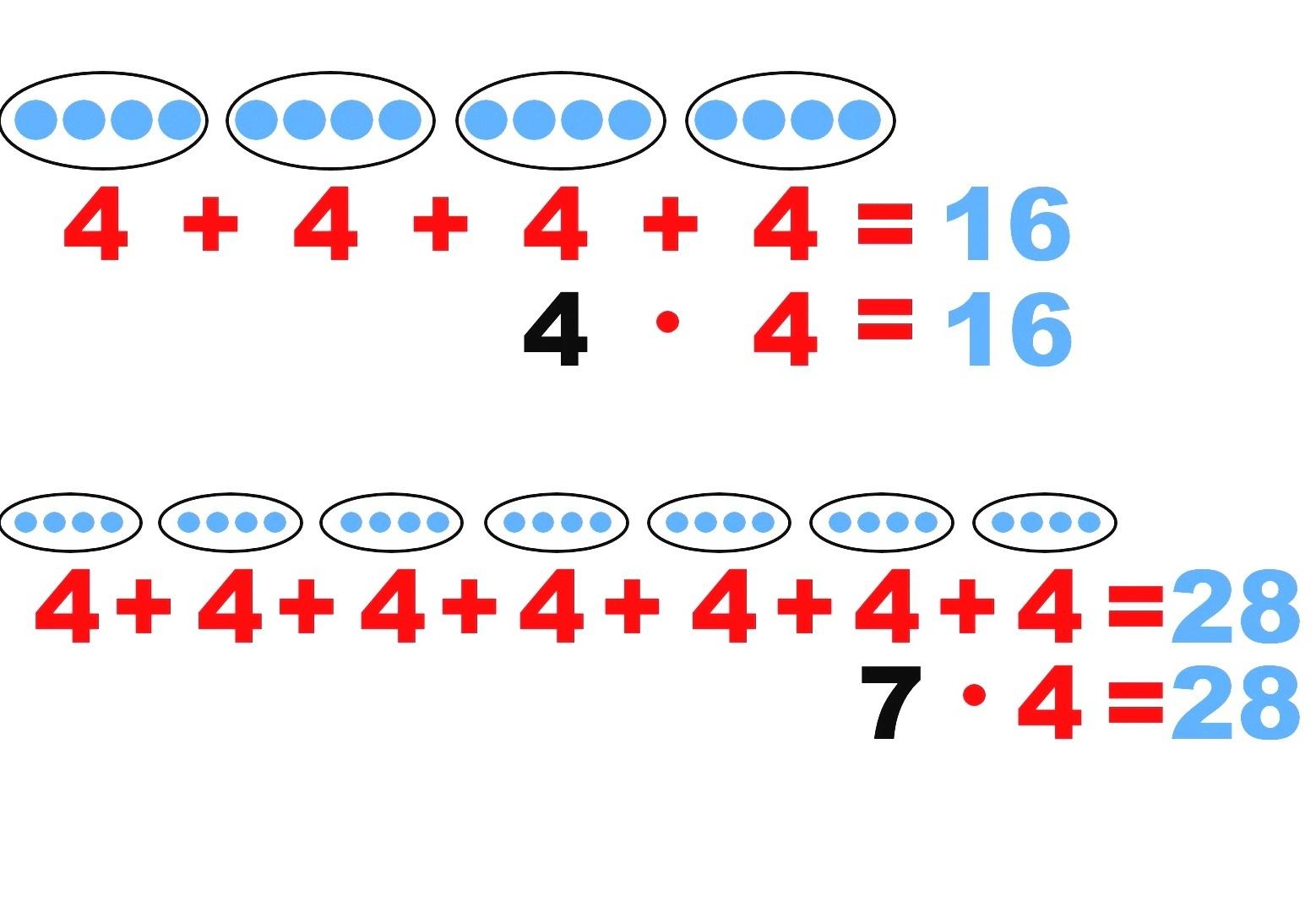 Таблица Умножения Примеры 2 Класс
